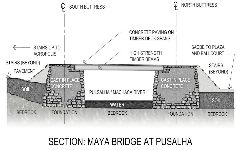 Pusilha bridge drawing