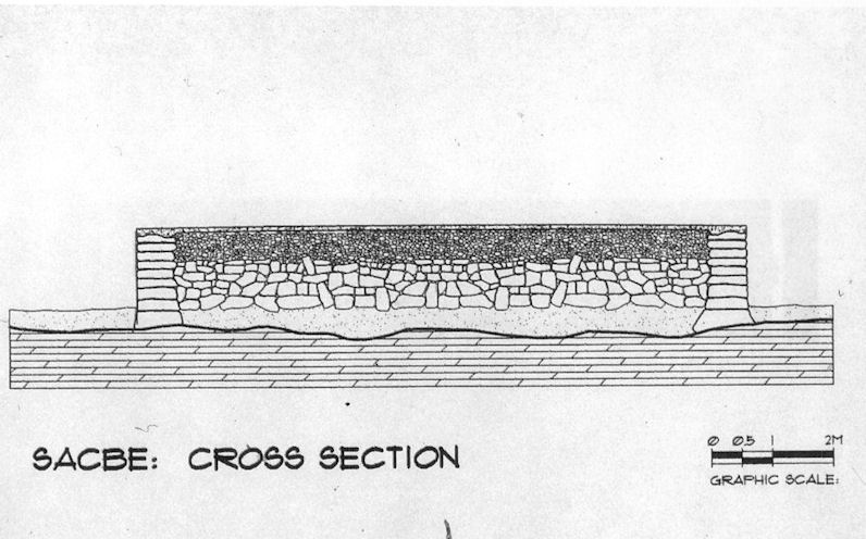 9-1 sacbe cross section